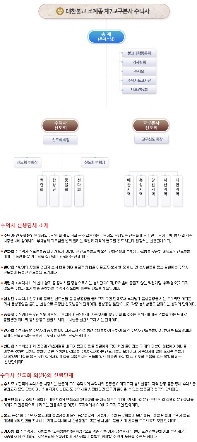 신행단체_조직도.jpg